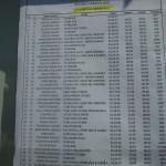 Grauno Trofeo Fontana d'Ao classifica assoluta 2015